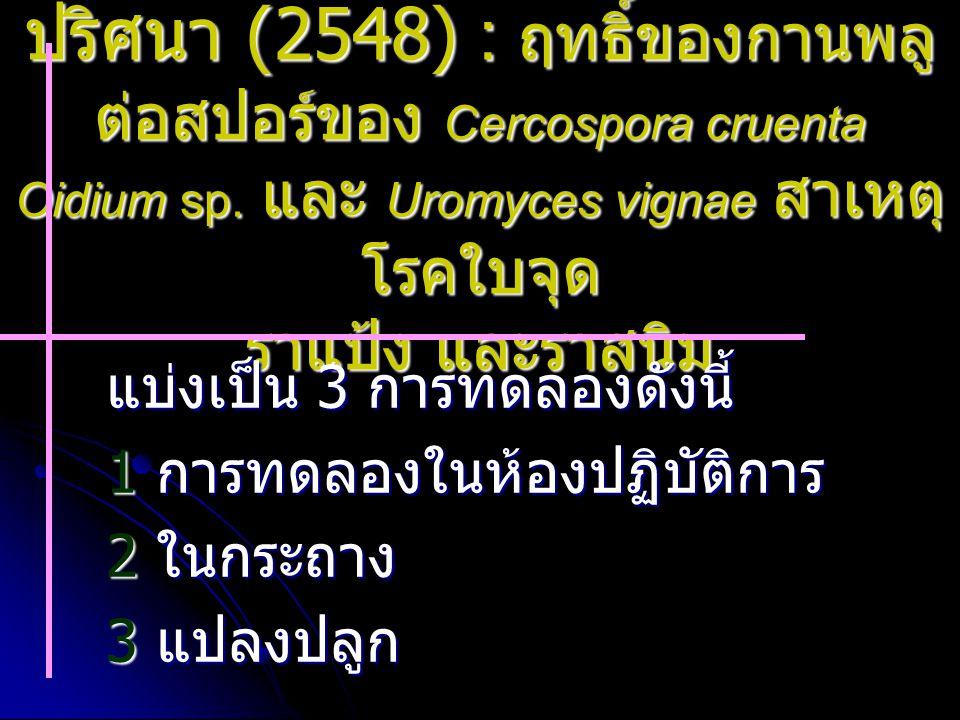 ปริศนา (2548) : ฤทธิ์ของกานพลูต่อสปอร์ของ Cercospora cruenta Oidium sp