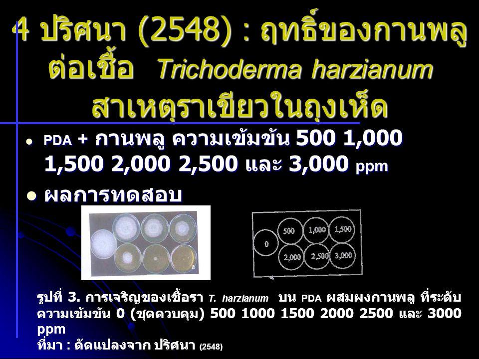 4 ปริศนา (2548) : ฤทธิ์ของกานพลูต่อเชื้อ Trichoderma harzianum สาเหตุราเขียวในถุงเห็ด