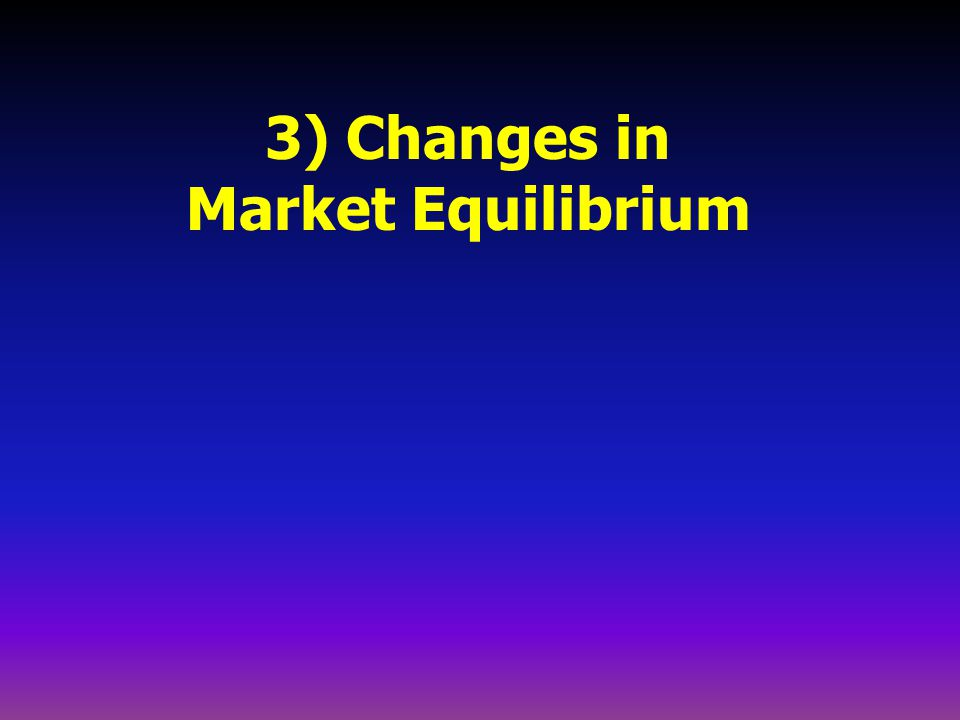 3) Changes in Market Equilibrium