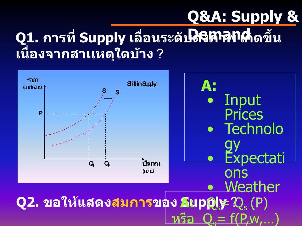 Q1. การที่ Supply เลื่อนระดับดังภาพ เกิดขึ้นเนื่องจากสาเเหตุใดบ้าง