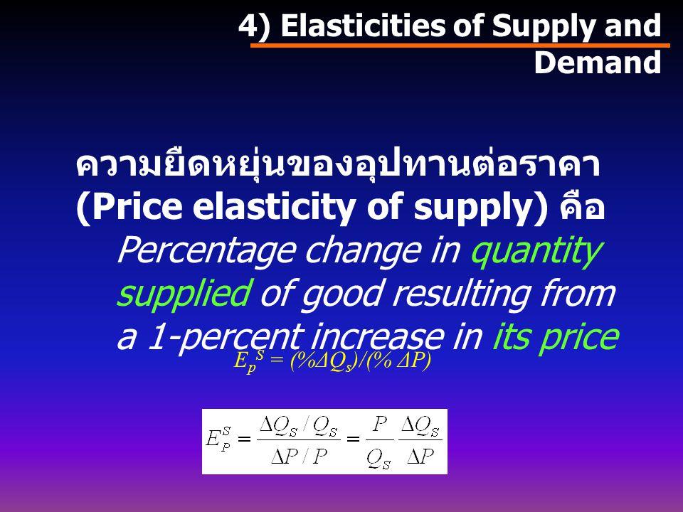 ความยืดหยุ่นของอุปทานต่อราคา (Price elasticity of supply) คือ