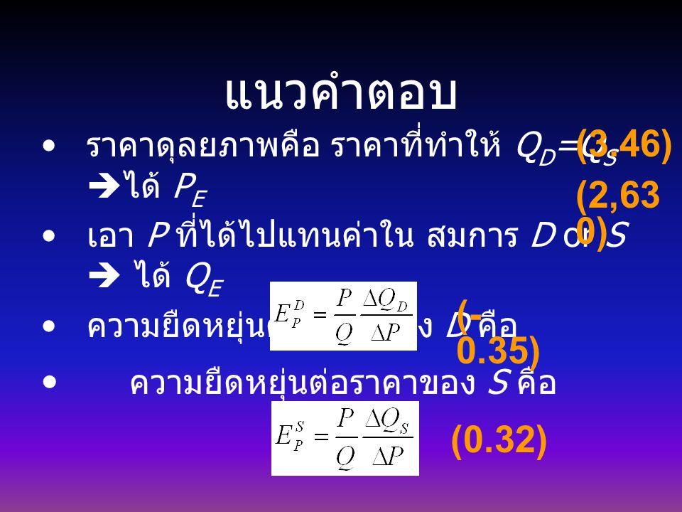 แนวคำตอบ (3.46) (2,630) (-0.35) ความยืดหยุ่นต่อราคาของ S คือ (0.32)