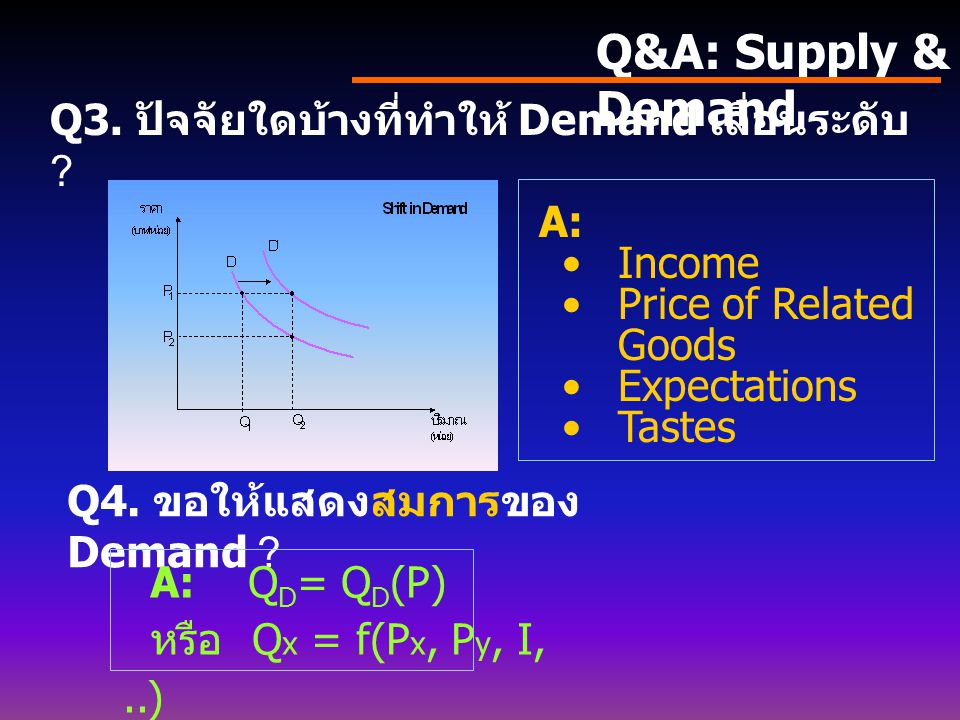 Q3. ปัจจัยใดบ้างที่ทำให้ Demand เลื่อนระดับ