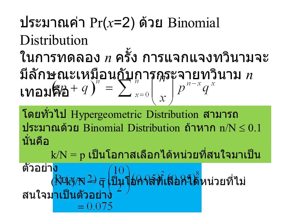 ประมาณค่า Pr(x=2) ด้วย Binomial Distribution