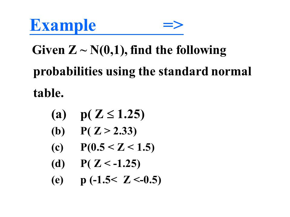 Example => Given Z ~ N(0,1), find the following probabilities using the standard normal table.