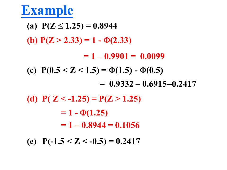 Example (a) P(Z  1.25) = 0.8944 P(Z > 2.33) = 1 - (2.33)