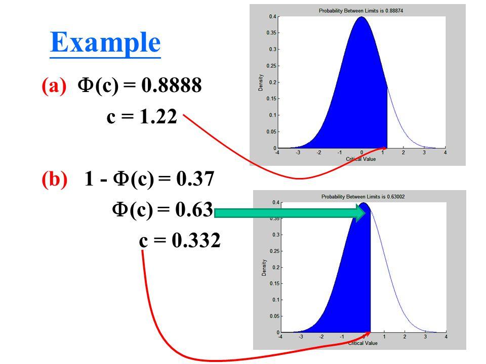 Example (a) (c) = 0.8888 c = 1.22 (b) 1 - (c) = 0.37 (c) = 0.63