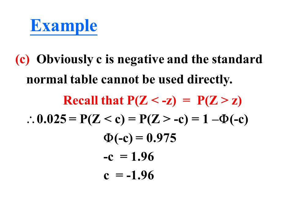 Recall that P(Z < -z) = P(Z > z)