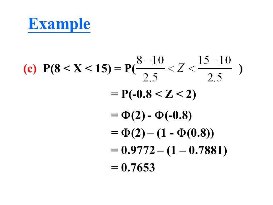 Example (c) P(8 < X < 15) = P( ) = P(-0.8 < Z < 2)