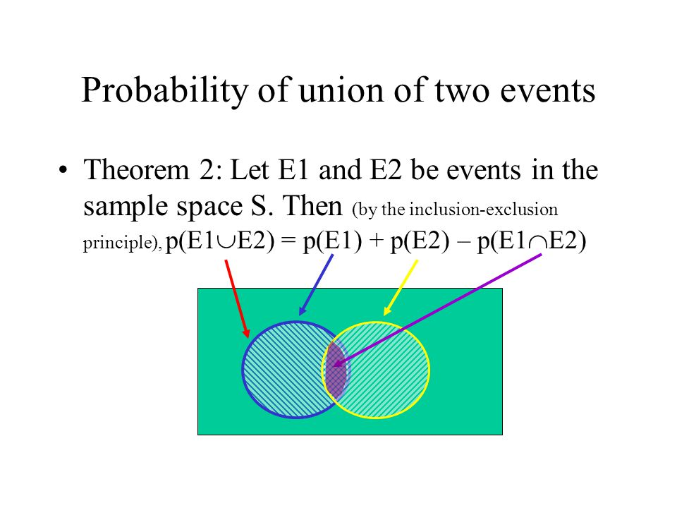 Probability of union of two events