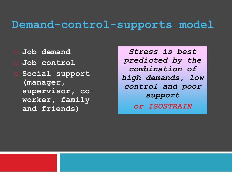 Demand-control-supports model