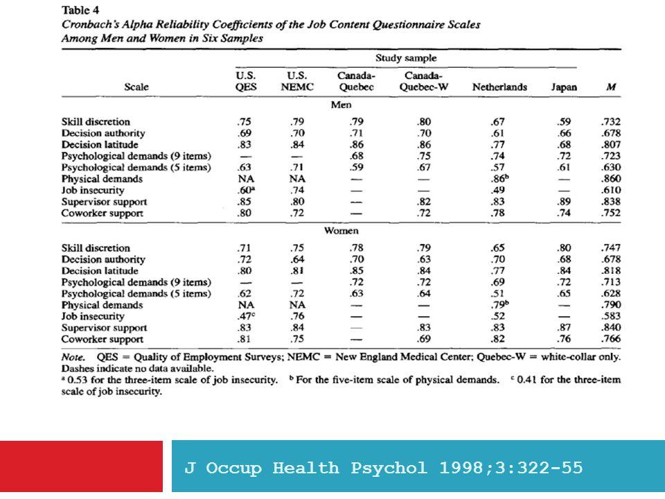 J Occup Health Psychol 1998;3:322-55
