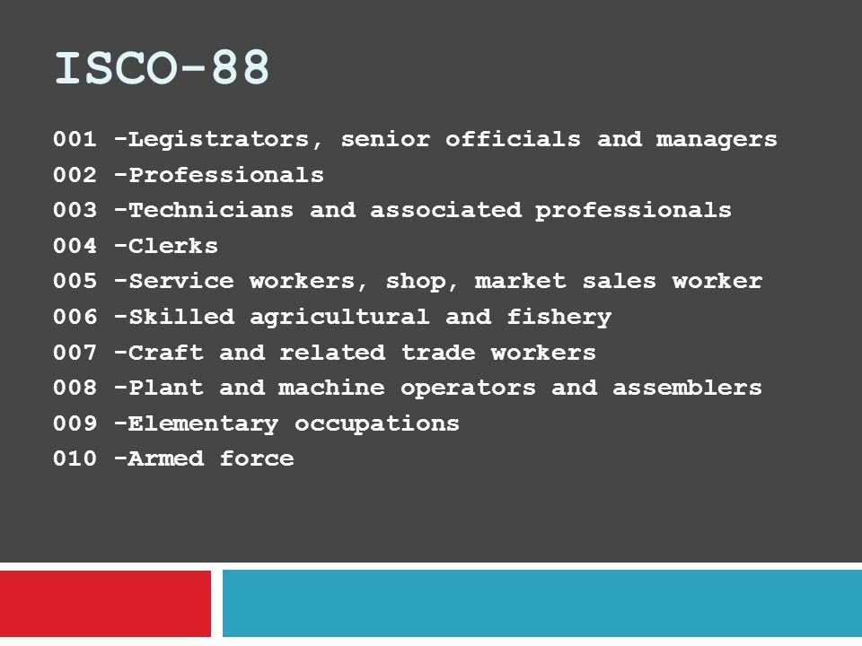 ISCO-88 001 -Legistrators, senior officials and managers