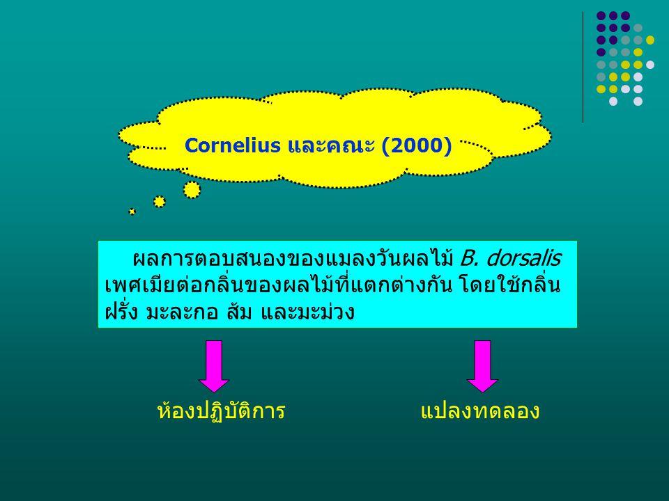 Cornelius และคณะ (2000) ผลการตอบสนองของแมลงวันผลไม้ B. dorsalis เพศเมียต่อกลิ่นของผลไม้ที่แตกต่างกัน โดยใช้กลิ่นฝรั่ง มะละกอ ส้ม และมะม่วง.