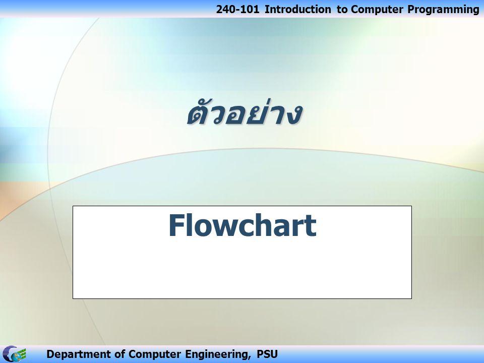ตัวอย่าง Flowchart