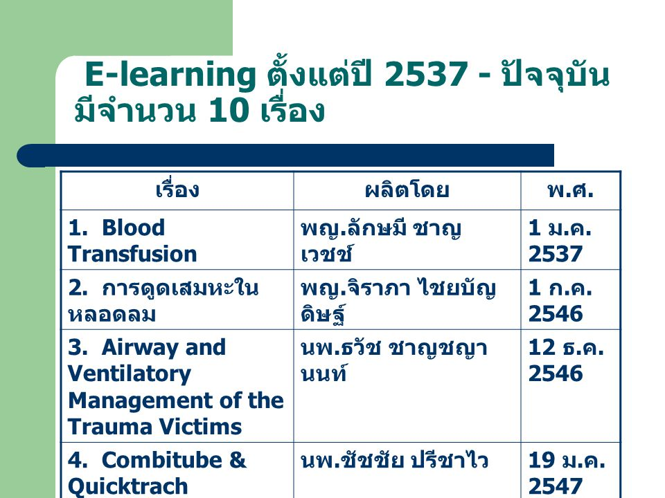 E-learning ตั้งแต่ปี 2537 - ปัจจุบัน มีจำนวน 10 เรื่อง