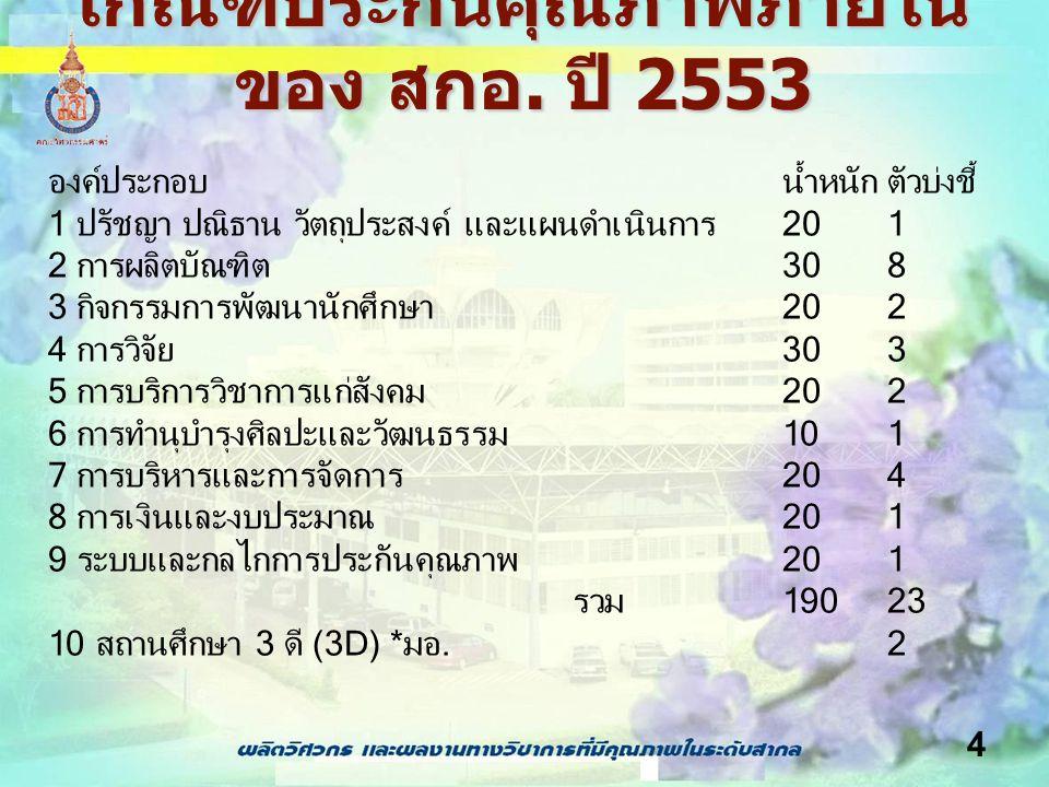 เกณฑ์ประกันคุณภาพภายในของ สกอ. ปี 2553