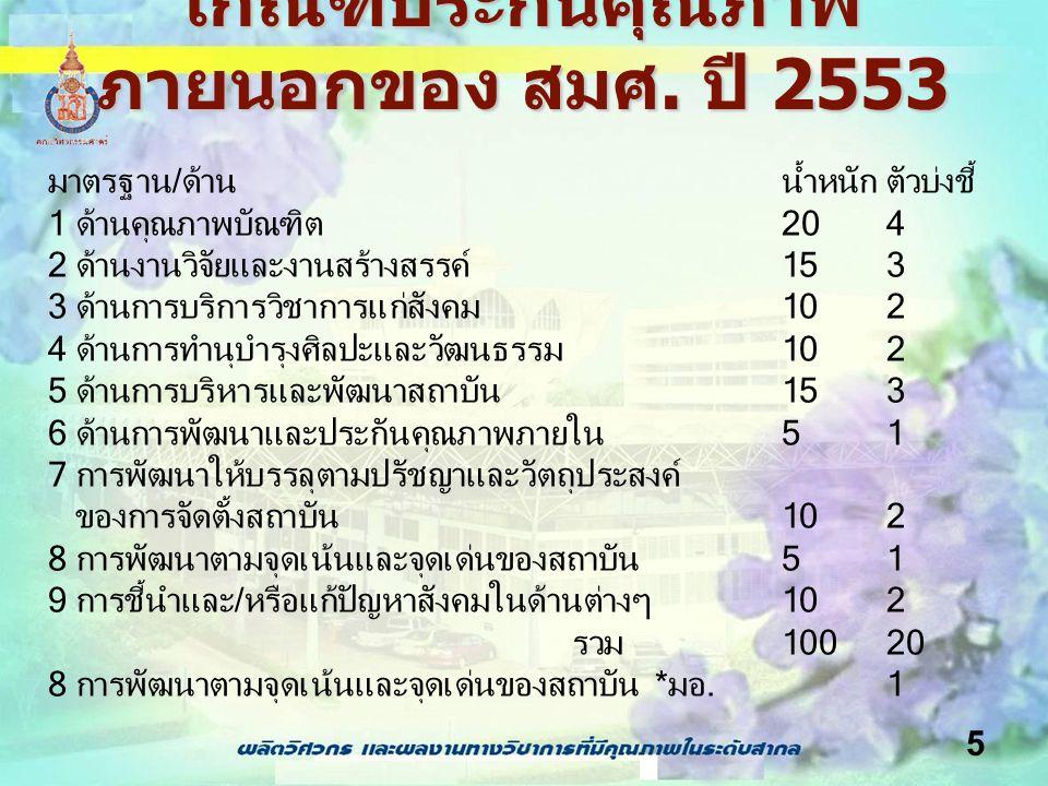 เกณฑ์ประกันคุณภาพภายนอกของ สมศ. ปี 2553