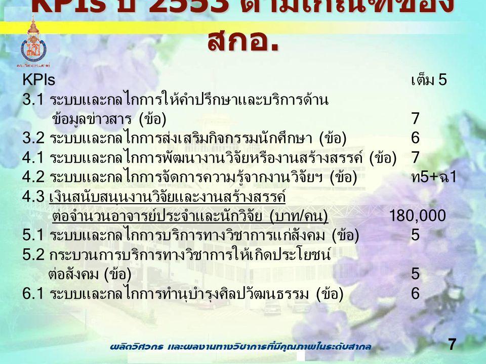 KPIs ปี 2553 ตามเกณฑ์ของ สกอ.