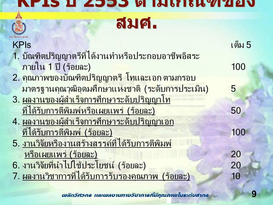 KPIs ปี 2553 ตามเกณฑ์ของ สมศ.