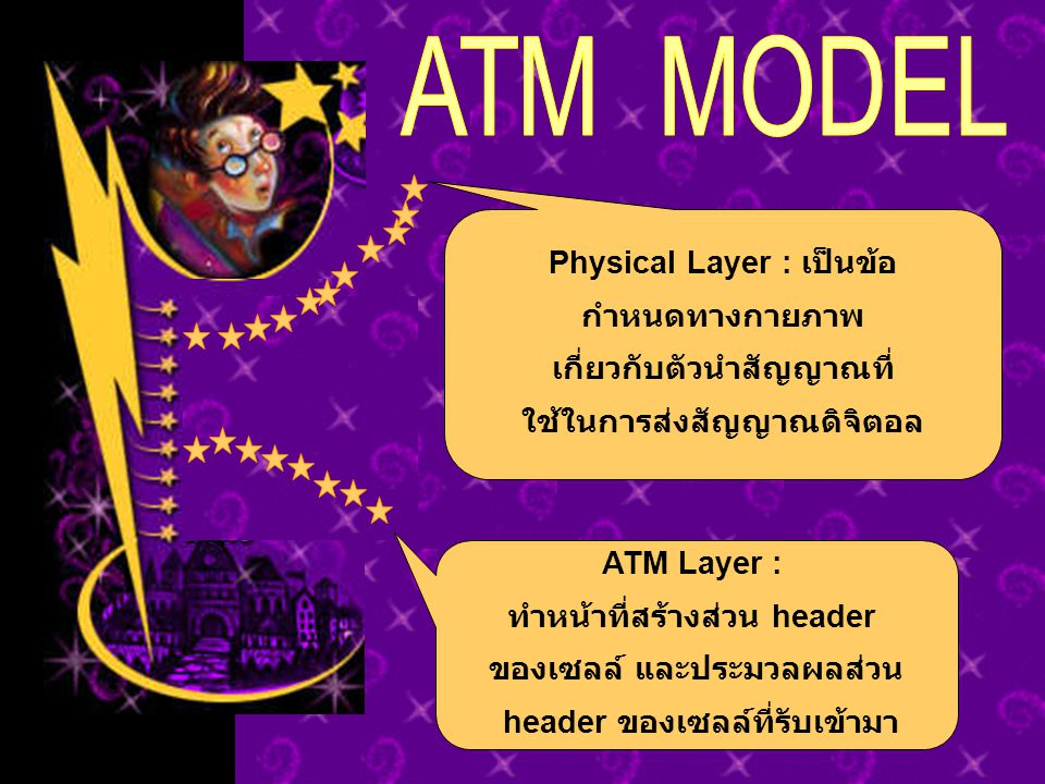 ATM MODEL Physical Layer : เป็นข้อ กำหนดทางกายภาพ