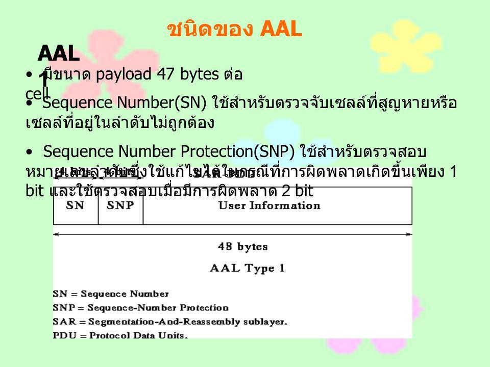 ชนิดของ AAL AAL 1 มีขนาด payload 47 bytes ต่อ cell