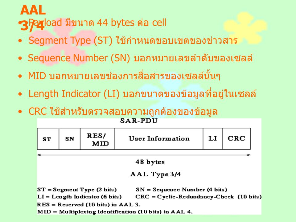 AAL 3/4 Payload มีขนาด 44 bytes ต่อ cell