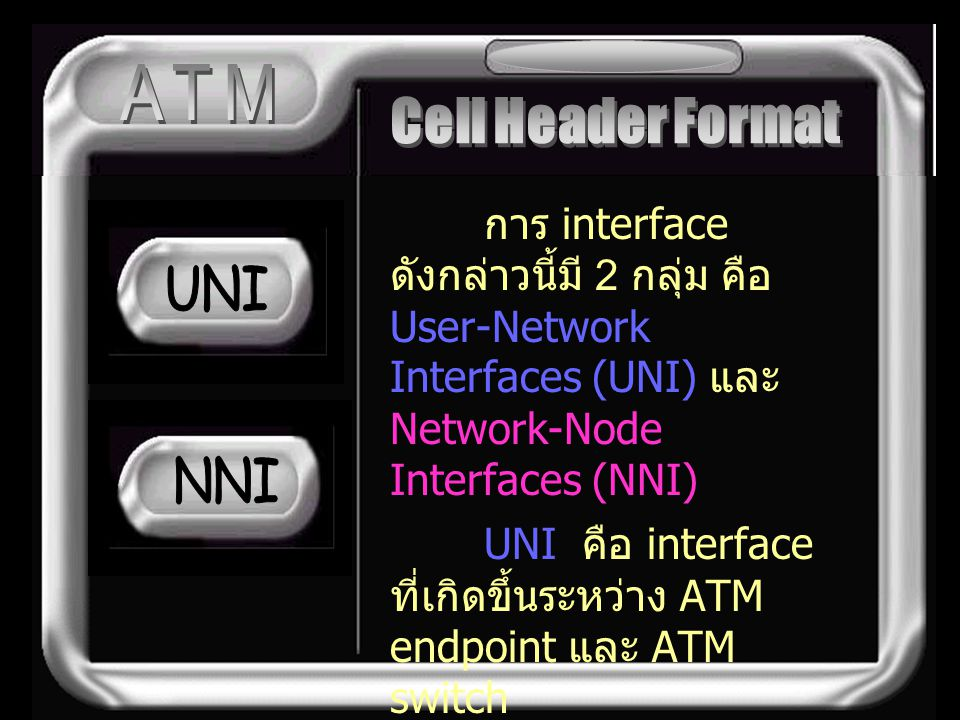 ATM Cell Header Format UNI NNI