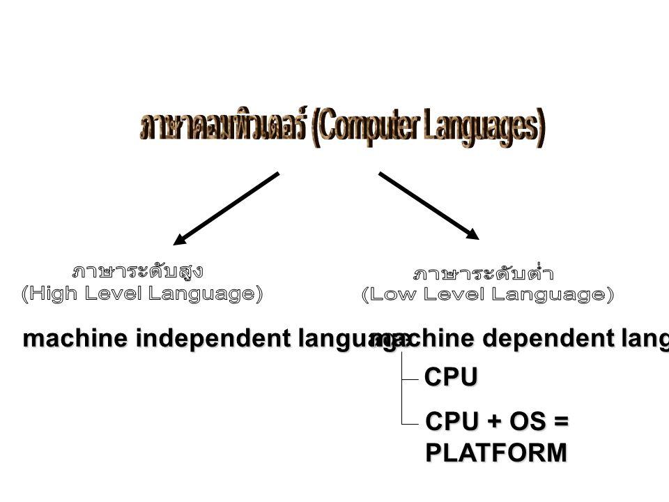 ภาษาคอมพิวเตอร์ (Computer Languages)
