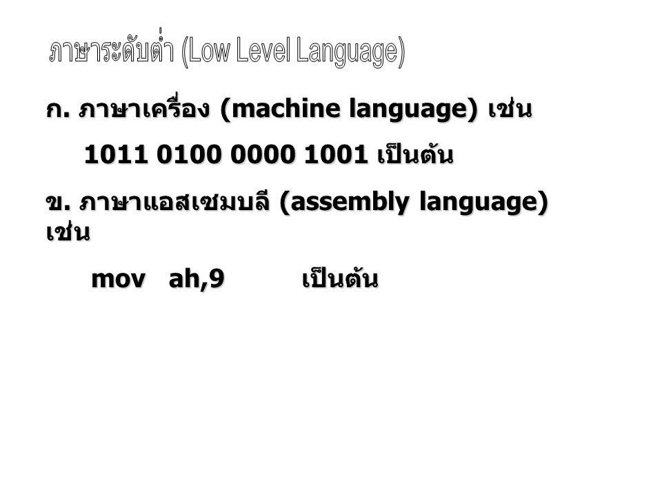 ภาษาระดับต่ำ (Low Level Language)