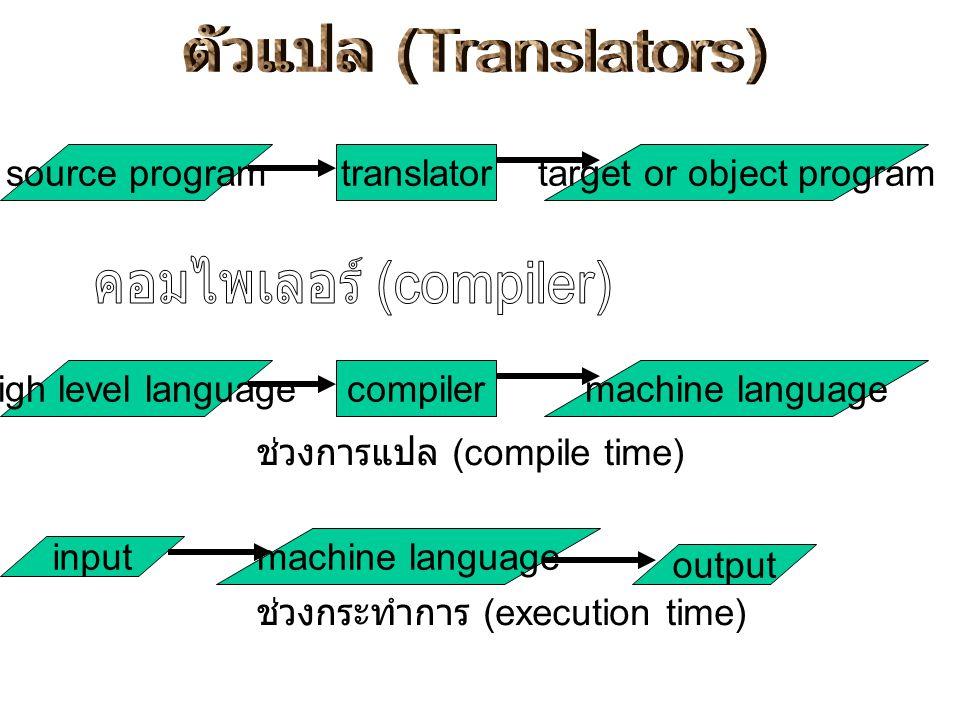 คอมไพเลอร์ (compiler)
