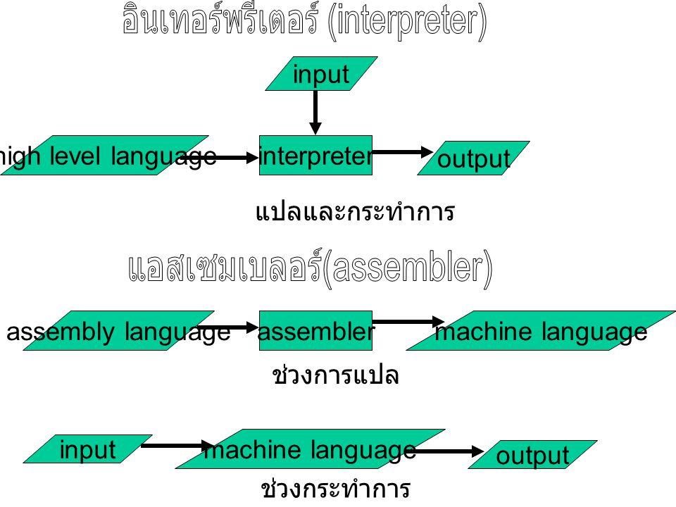 อินเทอร์พรีเตอร์ (interpreter)