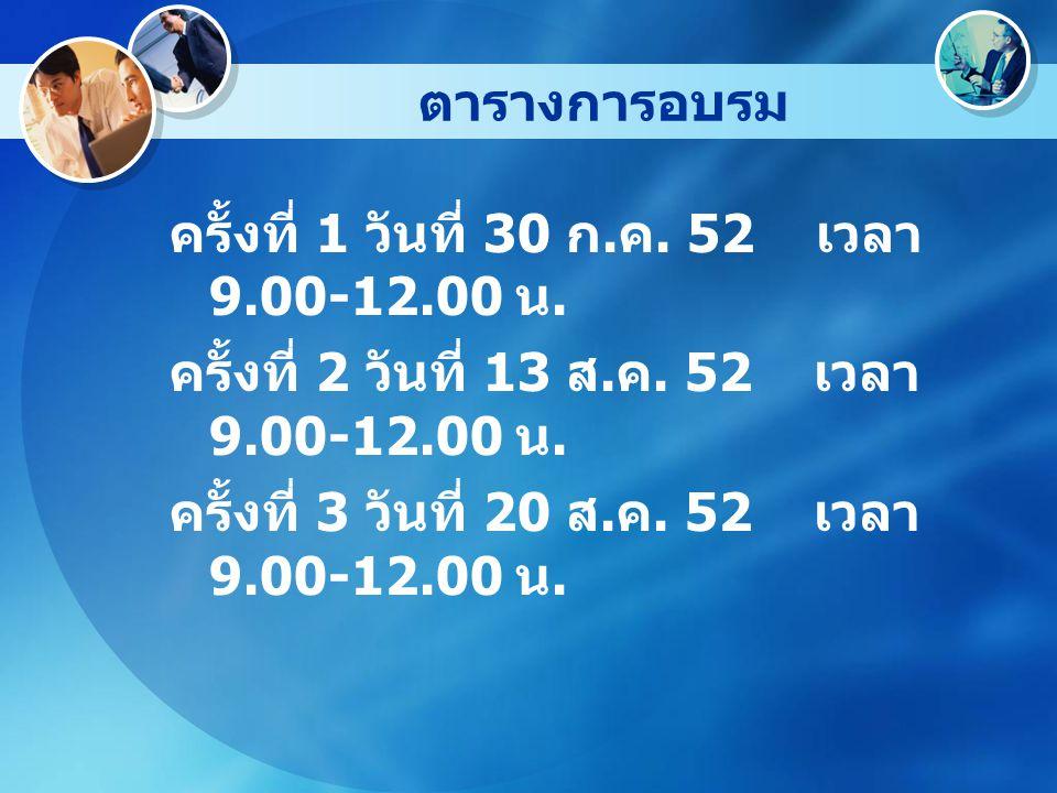 ตารางการอบรม ครั้งที่ 1 วันที่ 30 ก.ค. 52 เวลา 9.00-12.00 น. ครั้งที่ 2 วันที่ 13 ส.ค. 52 เวลา 9.00-12.00 น.