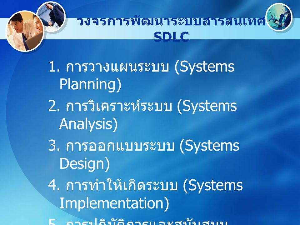 วงจรการพัฒนาระบบสารสนเทศ SDLC