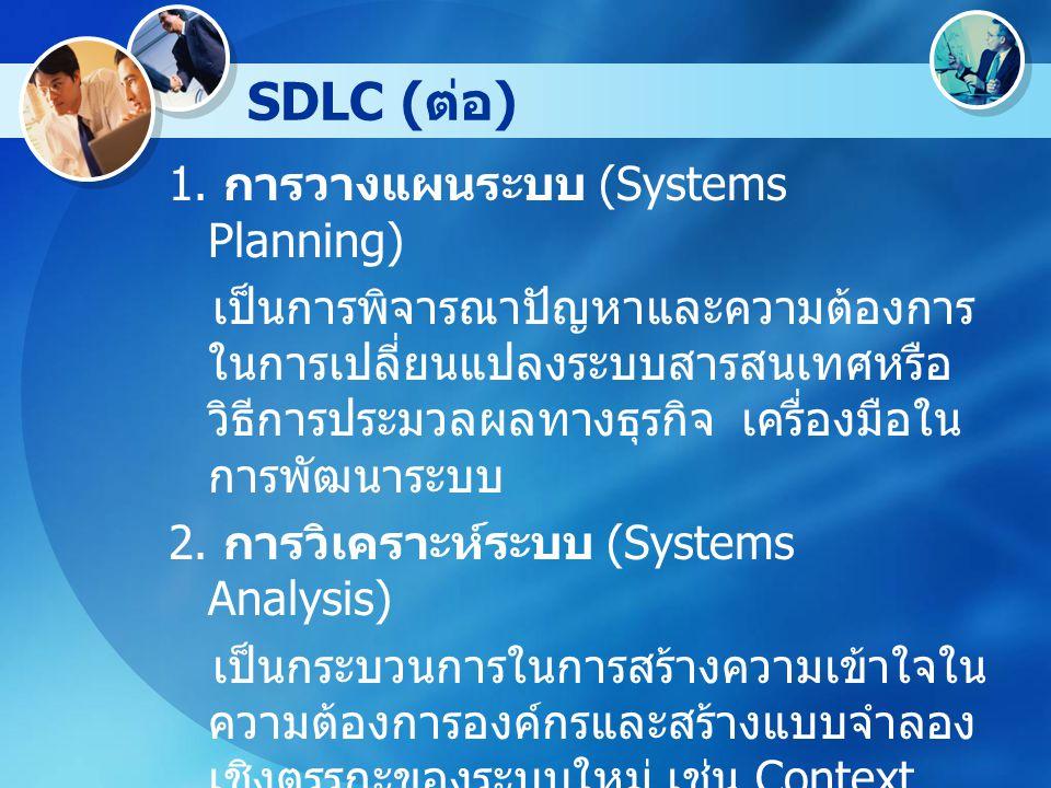 SDLC (ต่อ) 1. การวางแผนระบบ (Systems Planning)