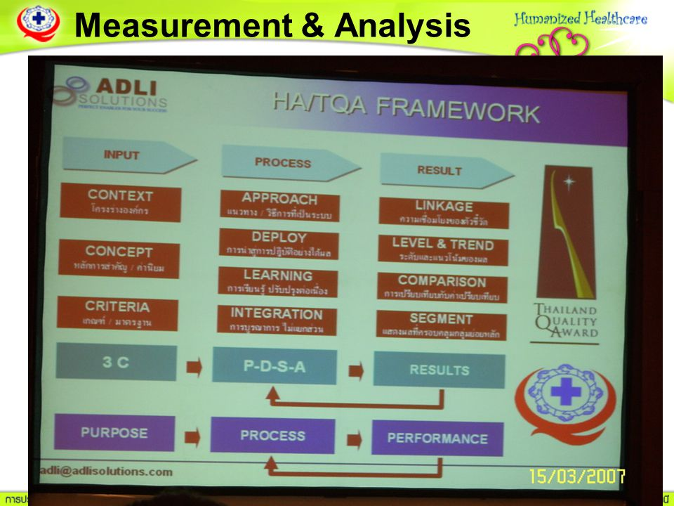 Measurement & Analysis