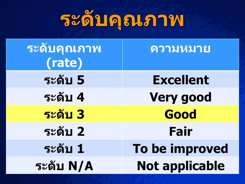 ระดับคุณภาพ ระดับคุณภาพ (rate) ความหมาย ระดับ 5 Excellent ระดับ 4