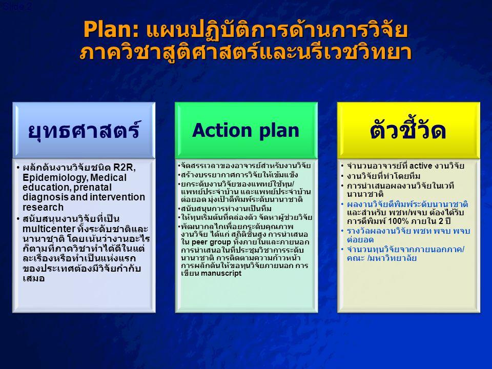 Plan: แผนปฏิบัติการด้านการวิจัย ภาควิชาสูติศาสตร์และนรีเวชวิทยา