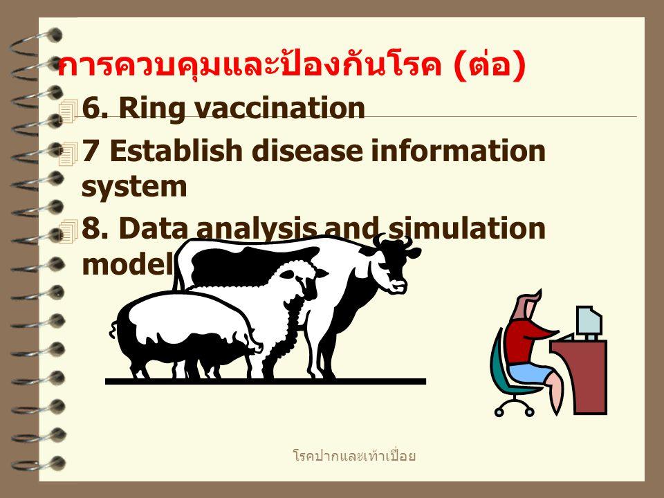 การควบคุมและป้องกันโรค (ต่อ)