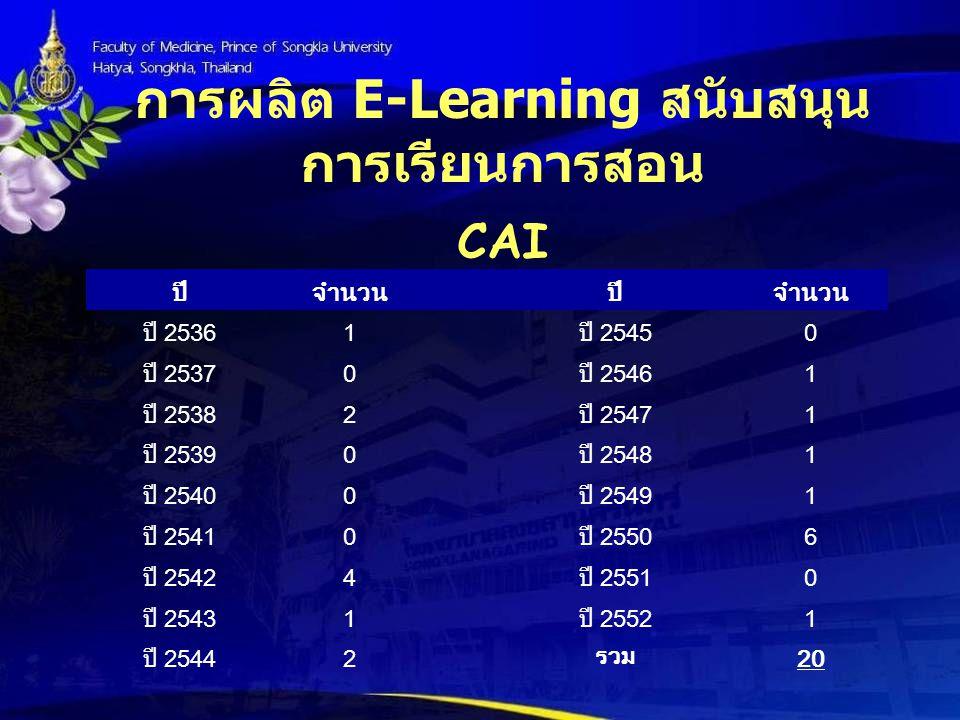 การผลิต E-Learning สนับสนุนการเรียนการสอน CAI
