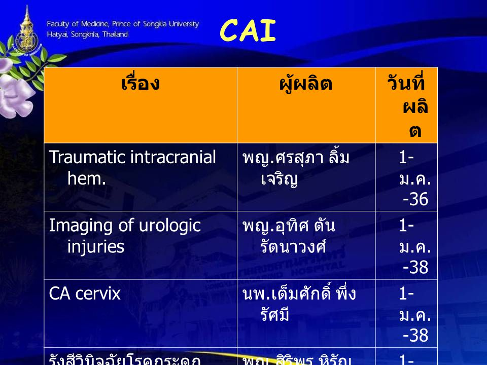 CAI เรื่อง ผู้ผลิต วันที่ผลิต Traumatic intracranial hem.