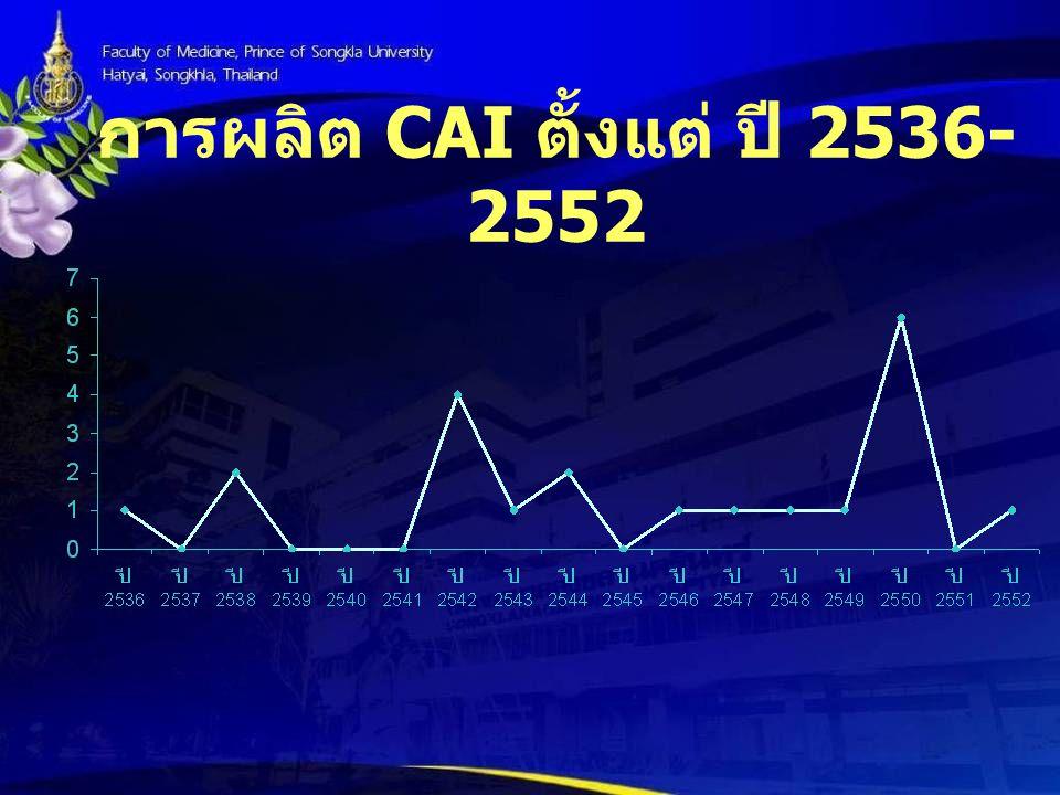 การผลิต CAI ตั้งแต่ ปี 2536-2552