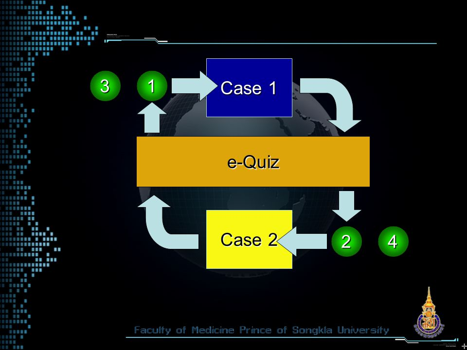 Case 1 3 1 e-Quiz Case 2 2 4