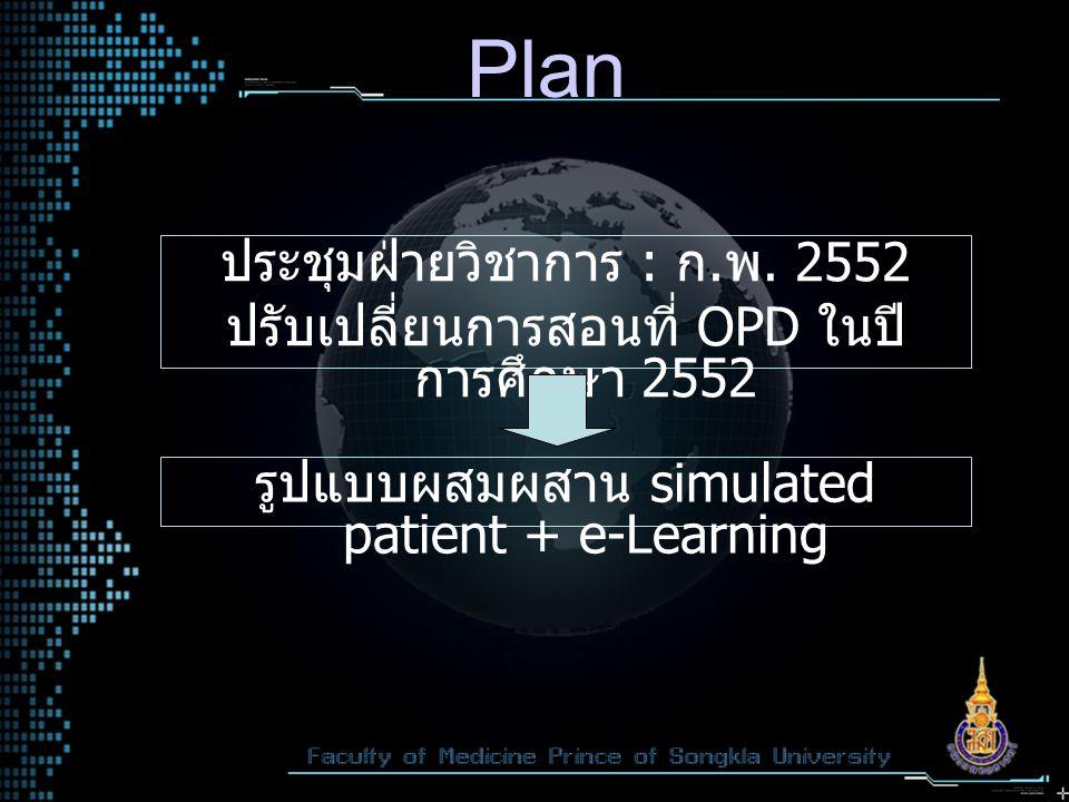 Plan ประชุมฝ่ายวิชาการ : ก.พ. 2552