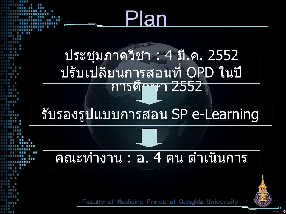 Plan ประชุมภาควิชา : 4 มี.ค. 2552