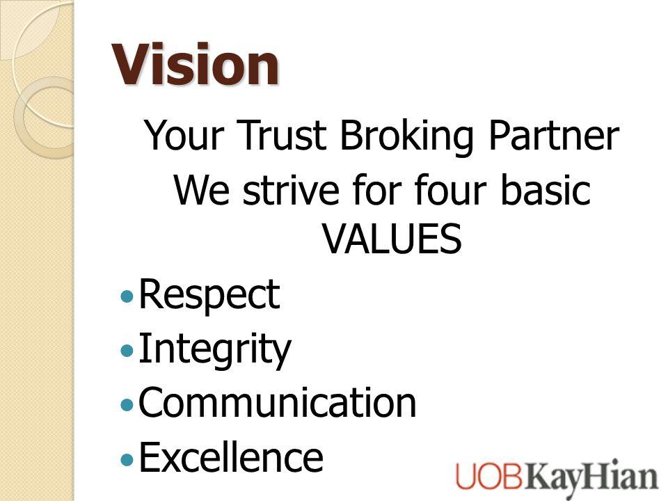 Vision Your Trust Broking Partner We strive for four basic VALUES