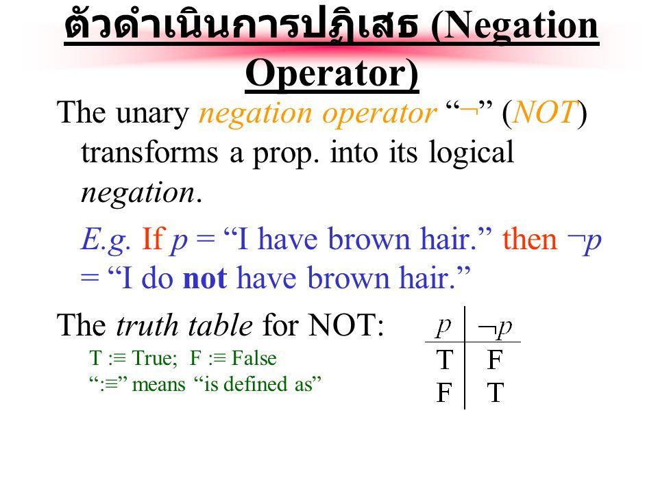 ตัวดำเนินการปฏิเสธ (Negation Operator)