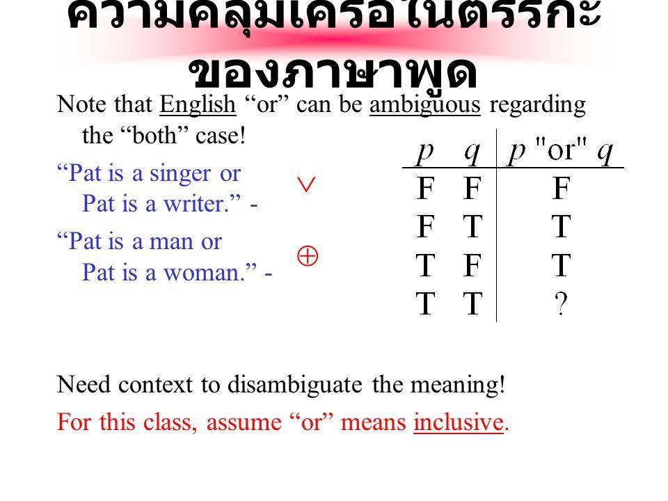 ความคลุมเครือในตรรกะของภาษาพูด