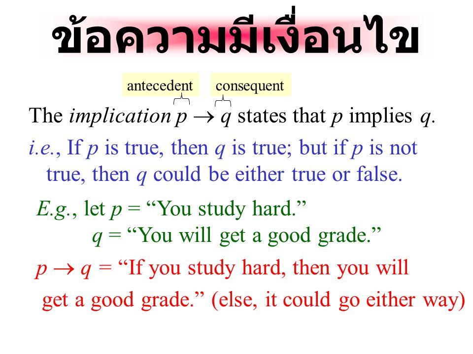ข้อความมีเงื่อนไข The implication p  q states that p implies q.