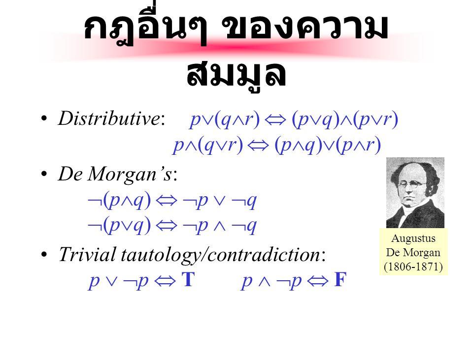 กฎอื่นๆ ของความสมมูล Distributive: p(qr)  (pq)(pr) p(qr)  (pq)(pr)